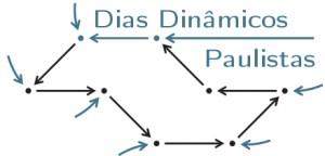 Logo DDPsA